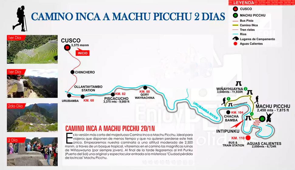 TOURS MAP: Inka Trail Original 2 days / 1 night - Okidoki Travel Peru